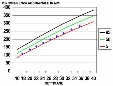 Velocità datazione Alcala de Henares